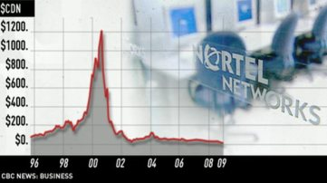 nortel-13yrs-cbc